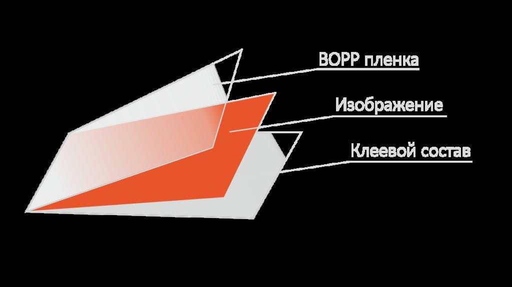 Скотч с логотипом метод межслойного нанесения